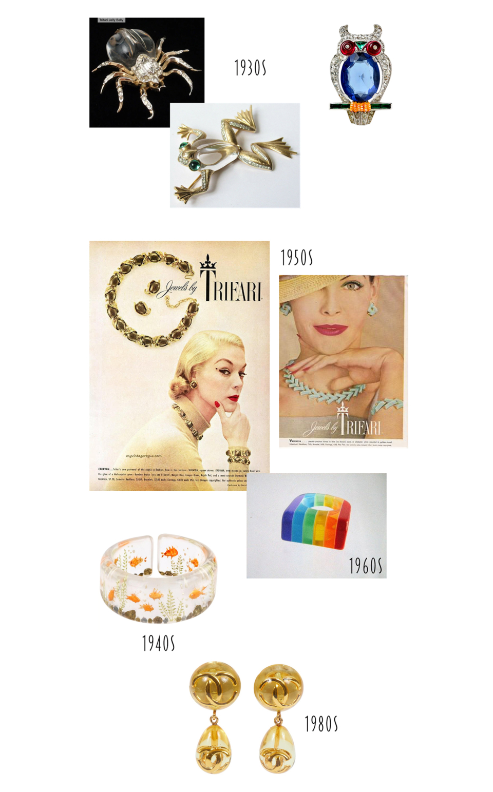 history of lucite jewellery